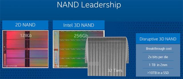 Intel e Toshiba apresentam nova tecnologia para SSDs
